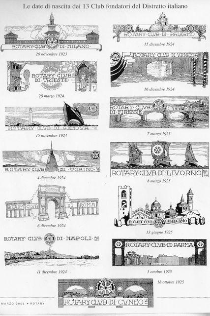 La storia del Rotary club di Parma